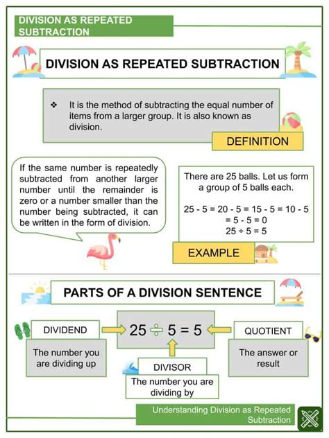 understanding division  repeated subtraction worksheets