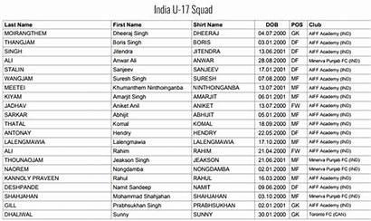 Indian India Fifa Football Team Players Squad