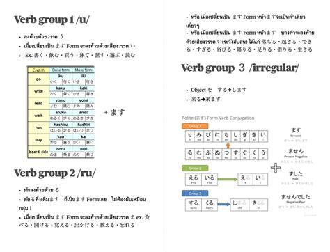 สอนภาษาญี่ปุ่นออนไลน์ โดยนิสิตจุฬา และเด็กนักเรียน ...