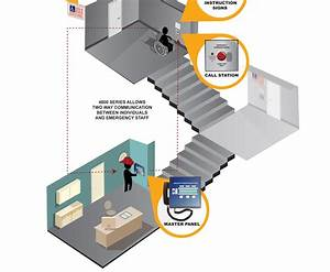 Area Of Refuge Emergency Communication Systems