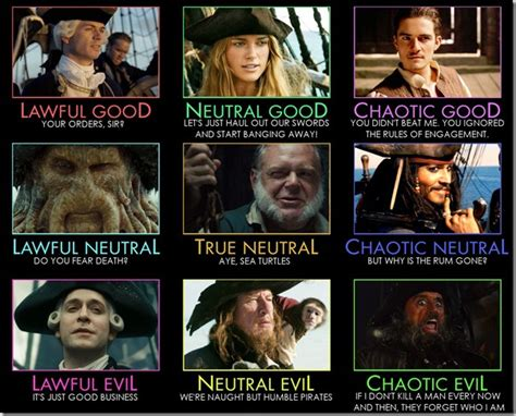 alignment chart d d humor meme style alignment charts