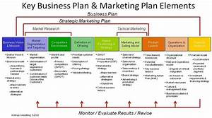 En ozgun siirler en anlamli sozler siirceler marketing for Corporate marketing plan template