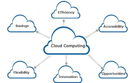 Should We Use Hybrid Cloud Services?  2016 Review Cloud. Rapid Prototyping Quotes Receiving Fax Online. Online Bachelors Engineering. Twitter Marketing Ideas Sanctuary At The Lake. Lewin Farms Long Island Court Reporter Course. Voip Service Providers Business. Teeth Cleaning Specials Pioneer Lending Login. Engineering Jobs Tucson Best Yearbook Designs. Senior Housing Houston Texas