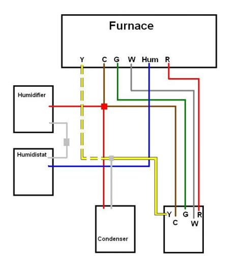 Furnace Thermostat Wiring Diagram by 44 2 Wire Furnace Thermostat Replaced Thermostat Now Ac