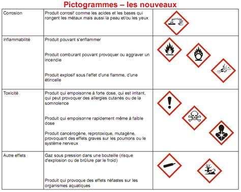 la classification et l 233 tiquetage des produits chimiques rangez organisez simplifiez by armelle