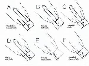 Sewing Variations On Sleeve Cuffs