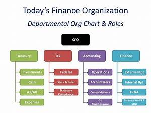 Organization Chart Of Finance And Accounting Department Innovate 2014 Oracle Financial Close Management