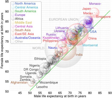 List Of Countries By Life Expectancy  Wikipedia