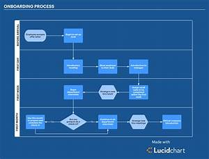 What Does A Workflow Management Software Do And How It