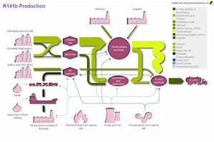 What Is A Sankey Diagram