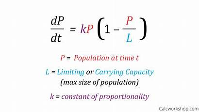 Logistic Equation Growth Formula Differential Population Diff
