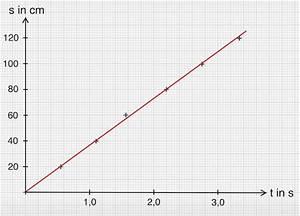 Weg Berechnen Physik : niedlich 7 wege diagramm zeitgen ssisch elektrische systemblockdiagrammsammlung ~ Themetempest.com Abrechnung