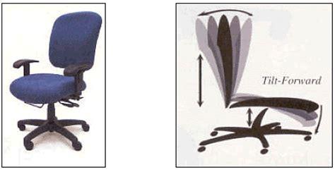 ergonomics resources