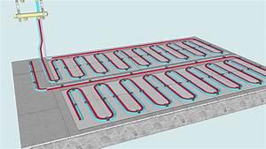 Low Profile Water Underfloor Heating