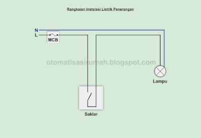 gambar rangkaian instalasi rumah sederhana wiring diagram instalasi rumah sederhana contoh
