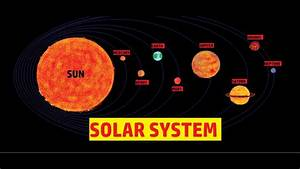 How to Draw 3D-Solar system by MS-Paint | DIY - YouTube