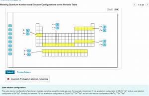 Periodic Table Quantum Numbers