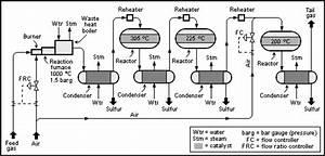 Guichon Valves  U2013 Valve Manufacturer For Petrochemicals