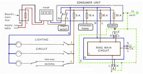 Domestic Wiring Diagram by Cyberphysics House Wiring