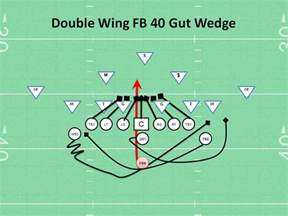 Youth Double Wing Football Plays