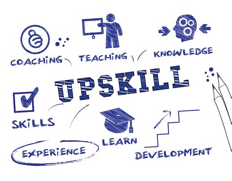 easy ways  upskill  career human capital ventures