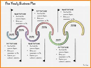 7+ 5 year business plan template driverresume