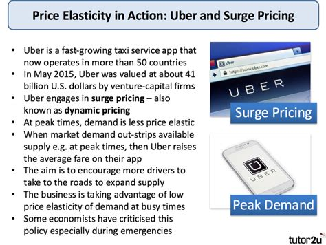 Factors Affecting Price Elasticity Of Demand  Tutor2u Economics