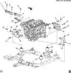 similiar 08 gmc acadia engine assembly keywords chevy traverse engine diagram 2008 gmc acadia 3 6 get image