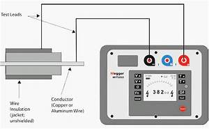 Guide To Diagnostic Insulation Testing Above 1 Kv