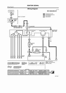 Mallory Ignition Systems Wiring Diagrams