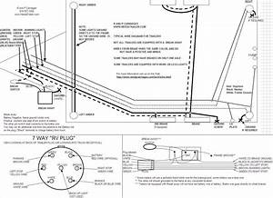 7 Flat Trailer Plug Wiring Diagram