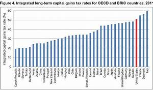 2014 Capital Gains Tax Rate Chart U S Has Highest Capital Gains Rate In World Independent