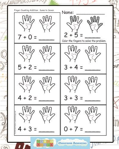 finger counting addition  images addition