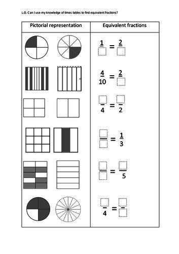 equivalent fractions worksheet 5th grade briefencounters