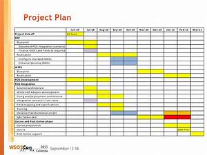 lovely erp project plan template images resume ideas With erp implementation project plan template