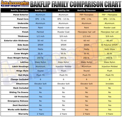 undercover flex  bakflip page  ford  forum community  ford truck fans