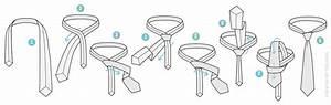 How To Tie A Tie  Eight Knots To Know  U2013 Parisian Gentleman