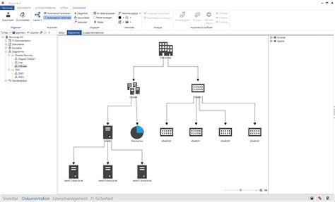 it dokumentation und it konzepte automatisiert erstellen