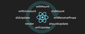 React Lifecycle Methods- How And When To Use Them