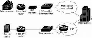Cisco 806 Router Software Configuration Guide