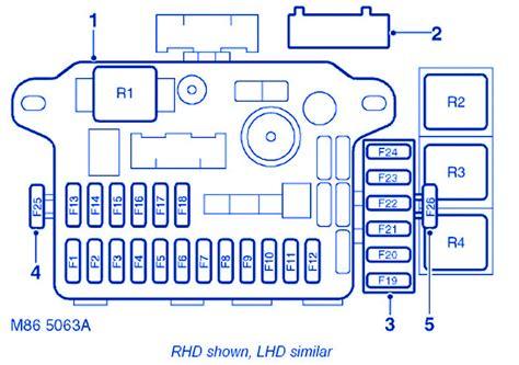 Range Rover Fuse Box Diagram range rover mg tf 160 2008 compartment fuse box block
