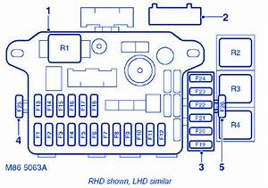 Range Rover Mg Tf 160 2008 Compartment Fuse Box  Block Circuit Breaker Diagram