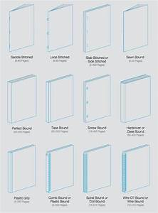 15 Diagrams That Show How A  Book Is Made By Ebook