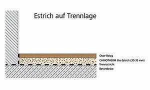 Was Ist Estrich : chini fu bodenbau baubiologischer estrich speziell von ~ Lizthompson.info Haus und Dekorationen