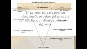 Como Realizar Un Diagrama V