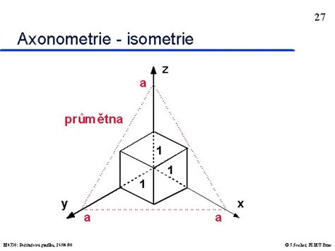 axonometrie isometrie