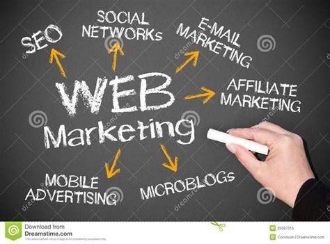 marketing web web marketing chalkboard royalty free stock photo image