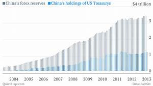 Why China's slowdown could be really great for America ...