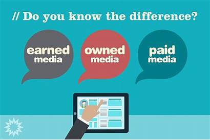 Owned Earned Paid Marketing Brands B2b Matters