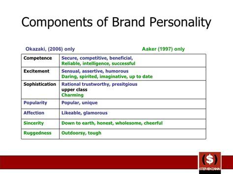 brand personalities